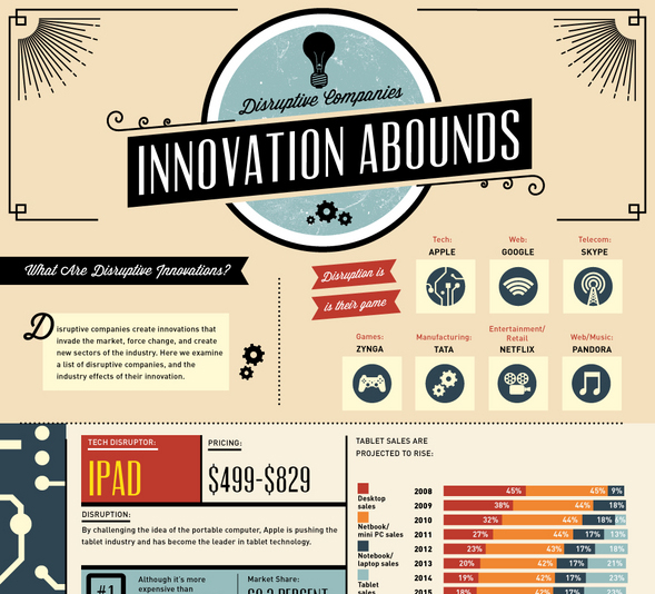 interesting things about innovation Celebrating the spirit of innovation invention we have selected some of the most interesting stories and fascinating facts about inventions and.