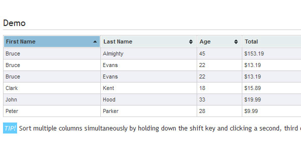 Best jquery tables for modern web design freebies for Html table sortable attribute