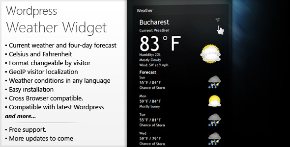 wordpress-weather-forecast