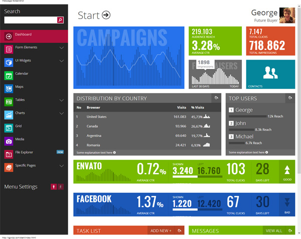 metro ui responsive admin Admin Template for Web Application