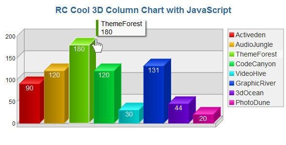 3d-column-chart-js
