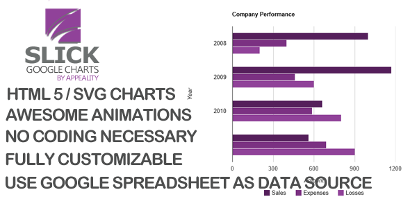 html5-svg-dynamic-charts