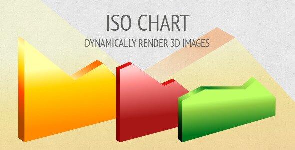 iso-chart-js