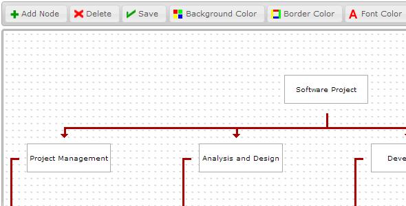 jgraphui-flowchart-diagram-editor