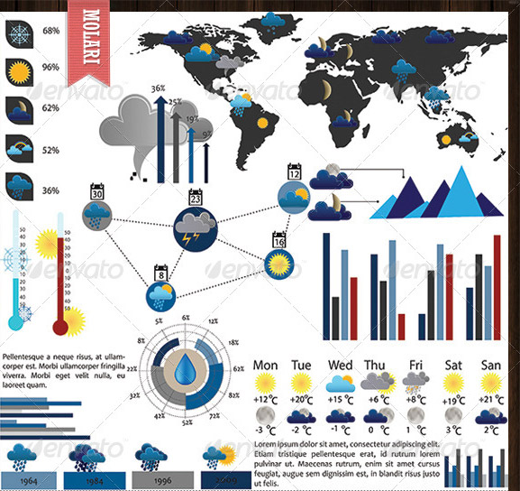 Weather-Infographics