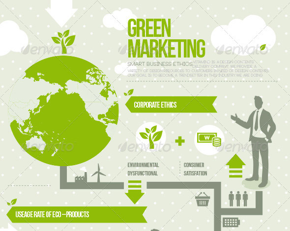 12 Useful Energy And Environmental Infographic Templates