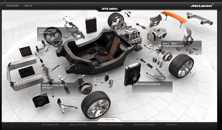 Mclaren Automotive Official Website
