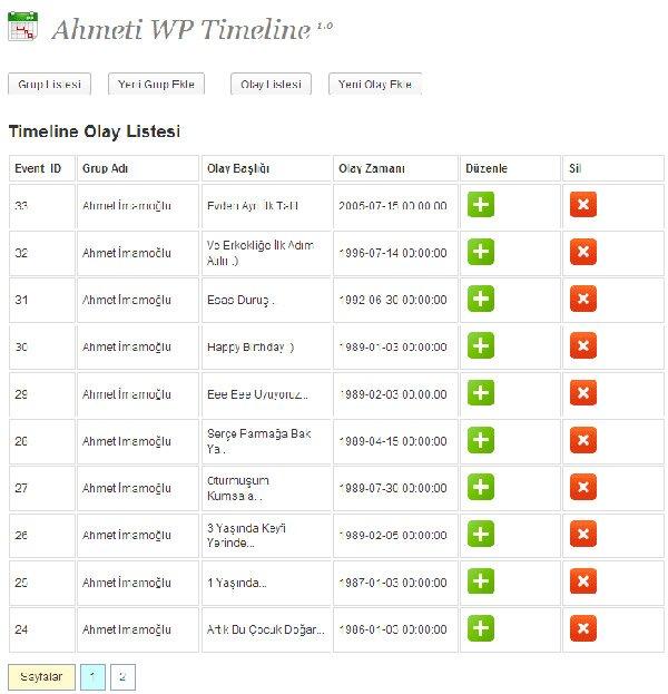Ahmeti-Wp-Timeline