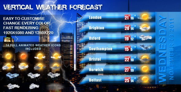 11 Great After Effects Templates For Weather Forecast – Design ...