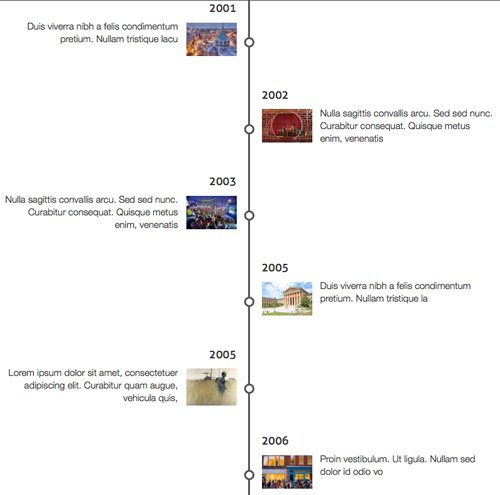 WordPress-Posts-Timeline