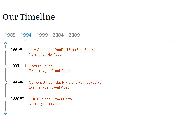 wordpress-timeline