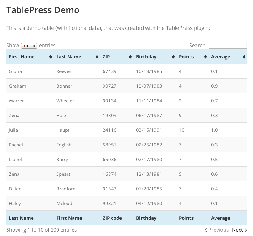 7 great wordpress plugins for display data table design for Data table design inspiration