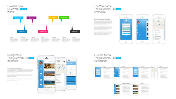 15+ Beautiful Presentation Templates For Mobile App – Design Freebies