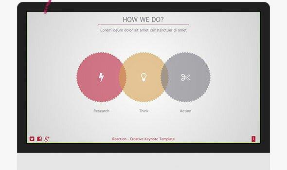 Reaction-Creative-Keynote-Template