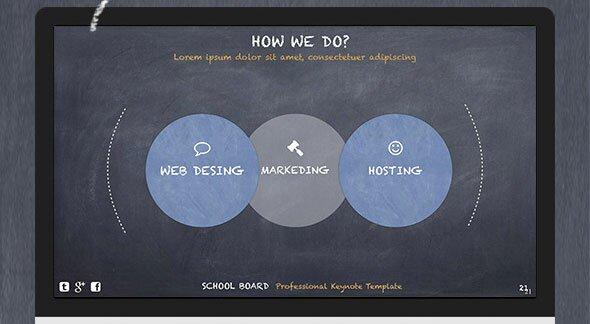 School-Board-Keynote-Template