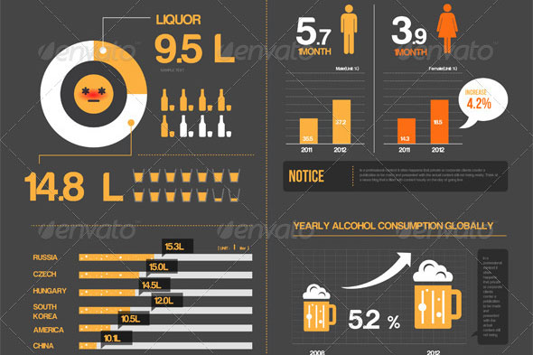 Info Graphics Health Drinking