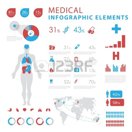 Vector medical infographic elements