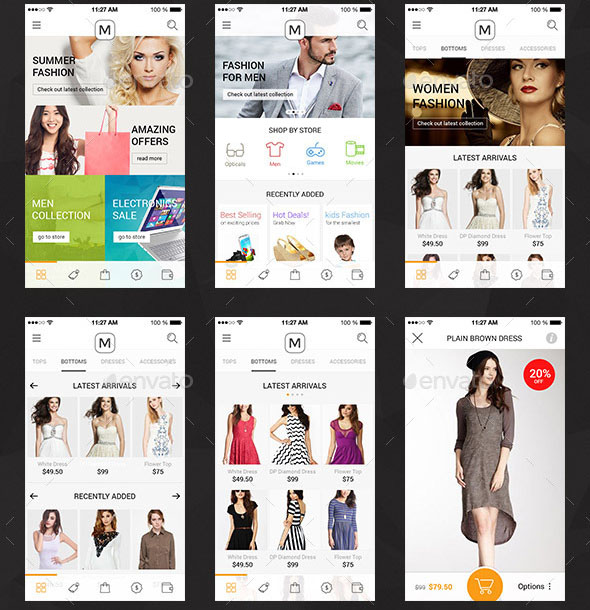 M A Sweet Redesign Of M-Commerce
