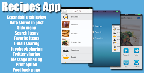 Recipes full app