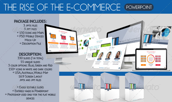 The Rise of the E-commerce